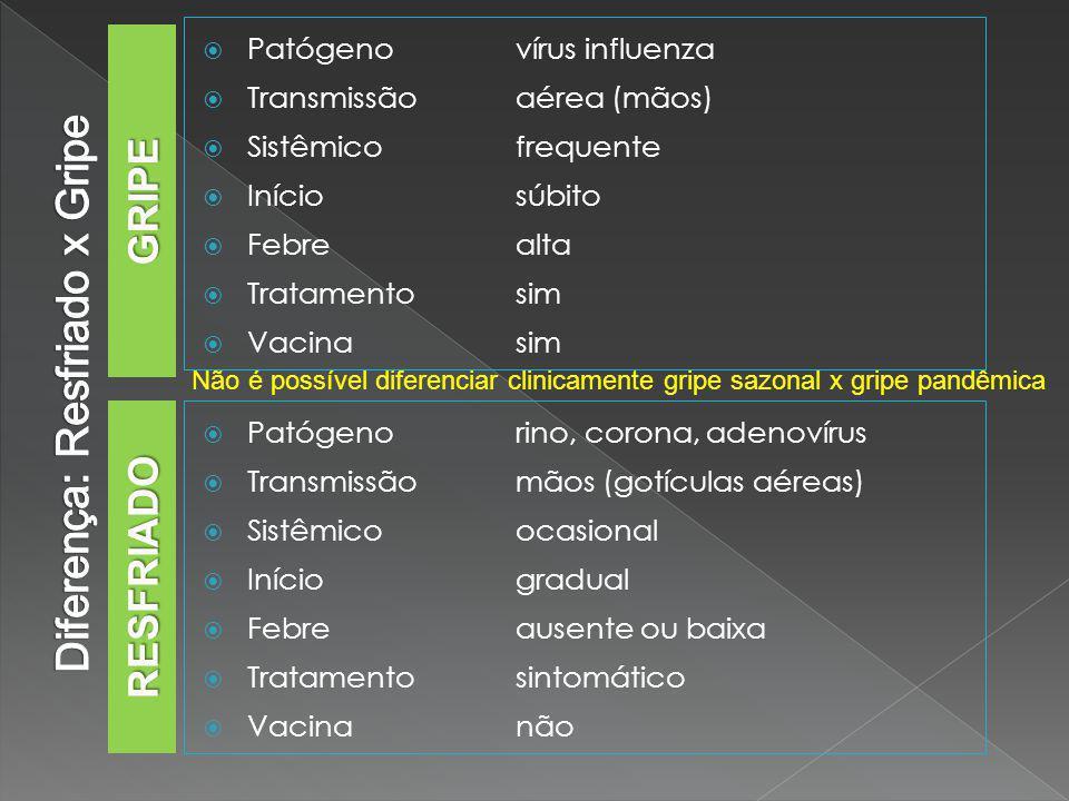 GRIPE RESFRIADO  Patógenovírus influenza  Transmissãoaérea (mãos)  Sistêmicofrequente  Iníciosúbito  Febrealta  Tratamentosim  Vacinasim  Pató