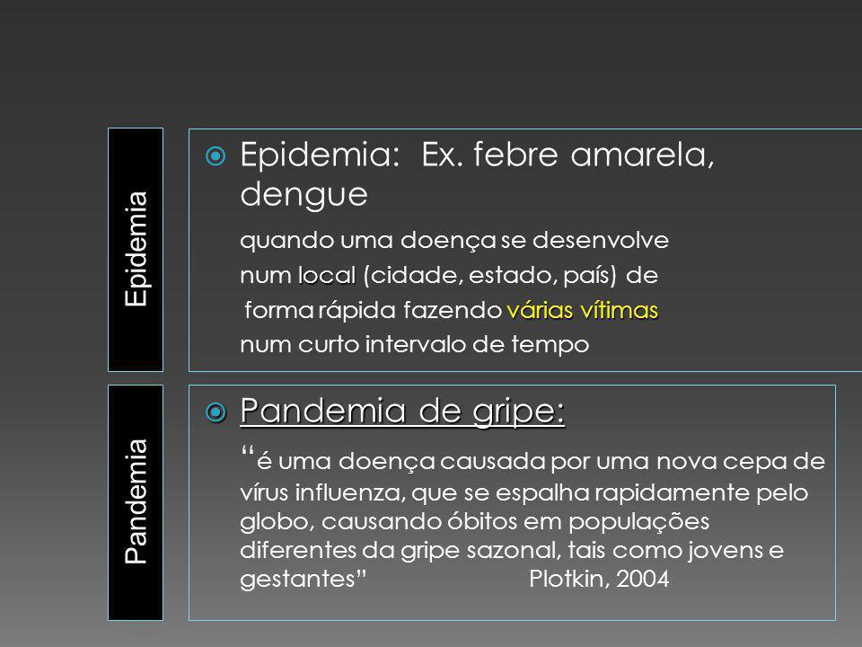 Epidemia Pandemia  Epidemia: Ex. febre amarela, dengue quando uma doença se desenvolve local num local (cidade, estado, país) de várias vítimas forma