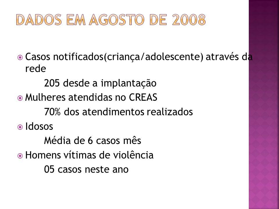  Casos notificados(criança/adolescente) através da rede 205 desde a implantação  Mulheres atendidas no CREAS 70% dos atendimentos realizados  Idoso