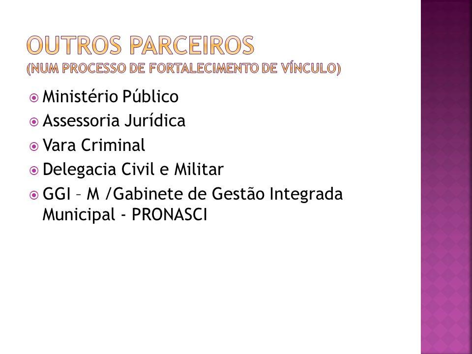  Ministério Público  Assessoria Jurídica  Vara Criminal  Delegacia Civil e Militar  GGI – M /Gabinete de Gestão Integrada Municipal - PRONASCI