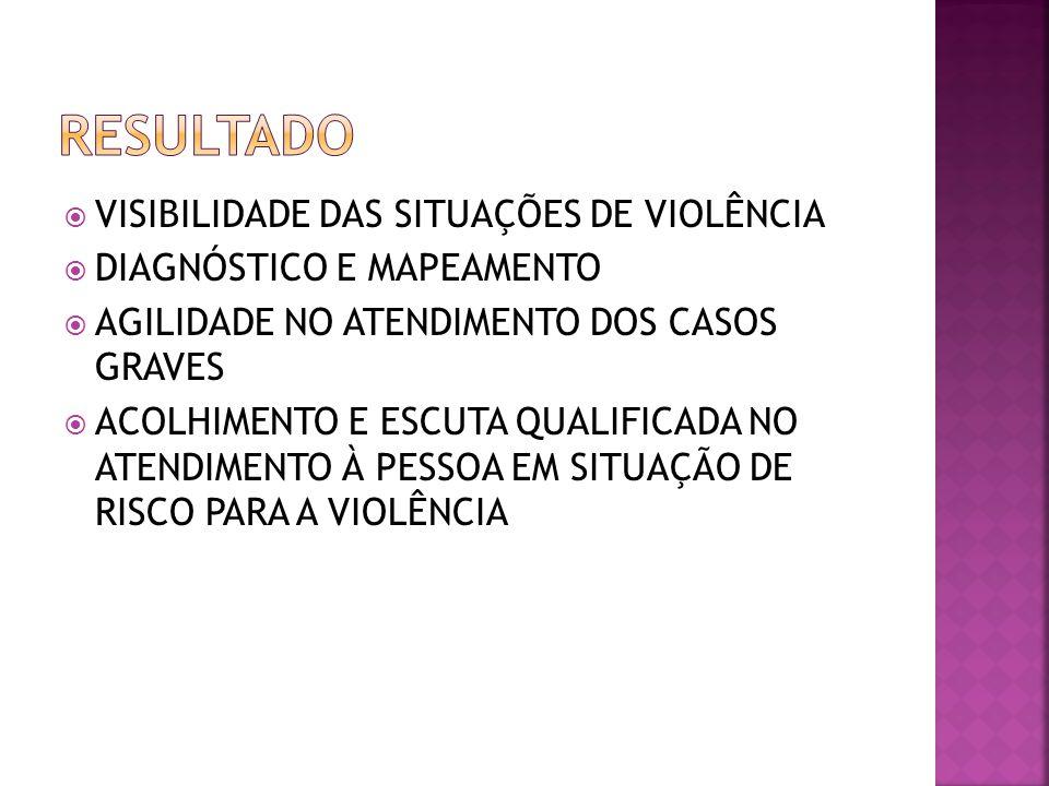  VISIBILIDADE DAS SITUAÇÕES DE VIOLÊNCIA  DIAGNÓSTICO E MAPEAMENTO  AGILIDADE NO ATENDIMENTO DOS CASOS GRAVES  ACOLHIMENTO E ESCUTA QUALIFICADA NO