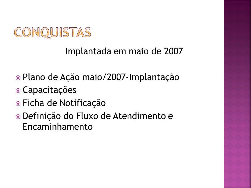 Implantada em maio de 2007  Plano de Ação maio/2007-Implantação  Capacitações  Ficha de Notificação  Definição do Fluxo de Atendimento e Encaminha