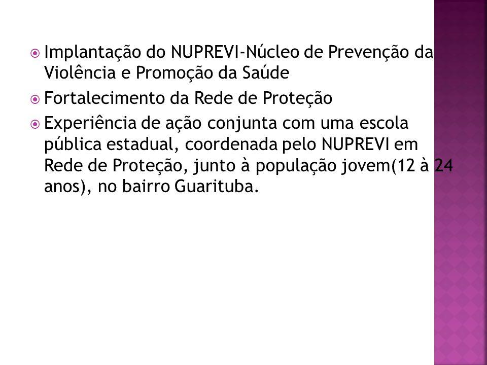  Implantação do NUPREVI-Núcleo de Prevenção da Violência e Promoção da Saúde  Fortalecimento da Rede de Proteção  Experiência de ação conjunta com