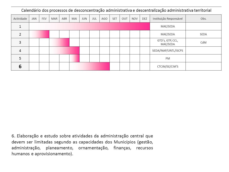 6. Elaboração e estudo sobre atividades da administração central que devem ser limitadas segundo as capacidades dos Municípios (gestão, administração,