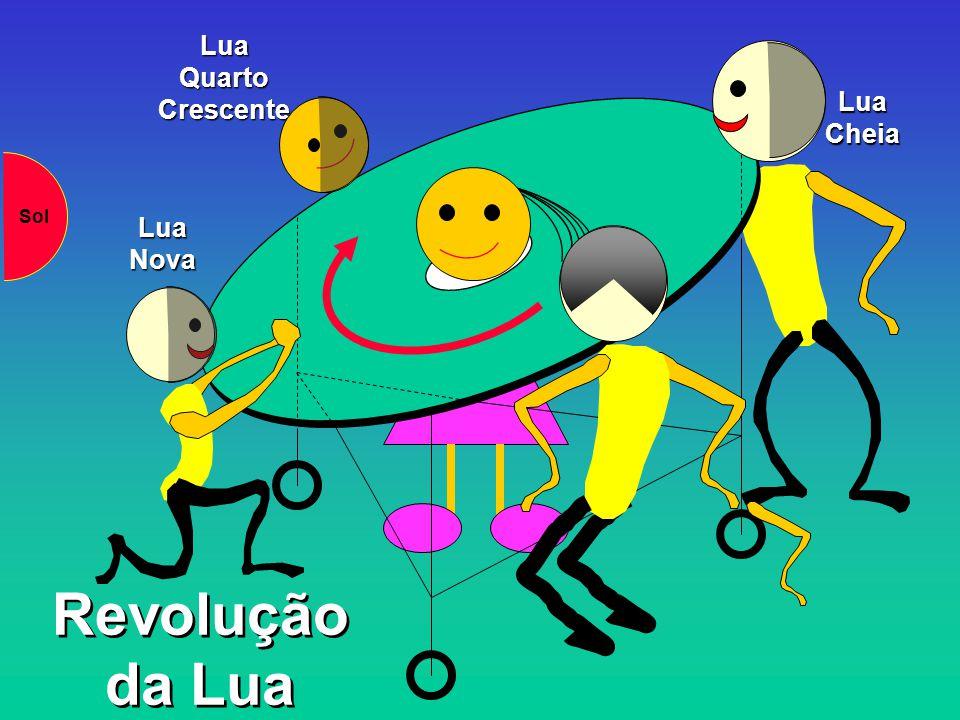 Lua Cheia Revolução da Lua Sol Lua Nova Lua Quarto Crescente