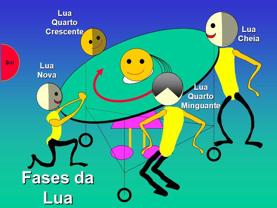 Fases da Lua Sol Lua Nova Lua Cheia Lua Quarto Crescente Lua Quarto Minguante
