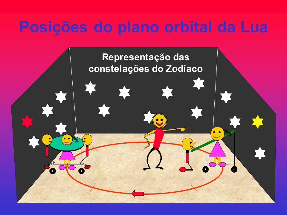 Representação das constelações do Zodíaco Posições do plano orbital da Lua