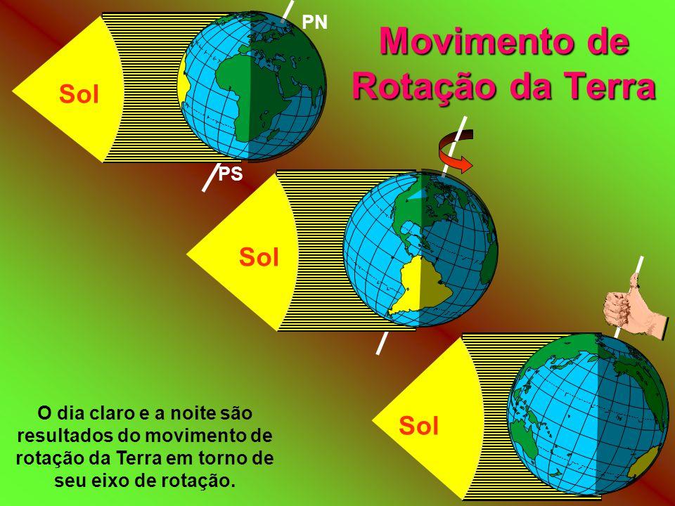 Movimento de Rotação da Terra Sol PN PS Sol O dia claro e a noite são resultados do movimento de rotação da Terra em torno de seu eixo de rotação.