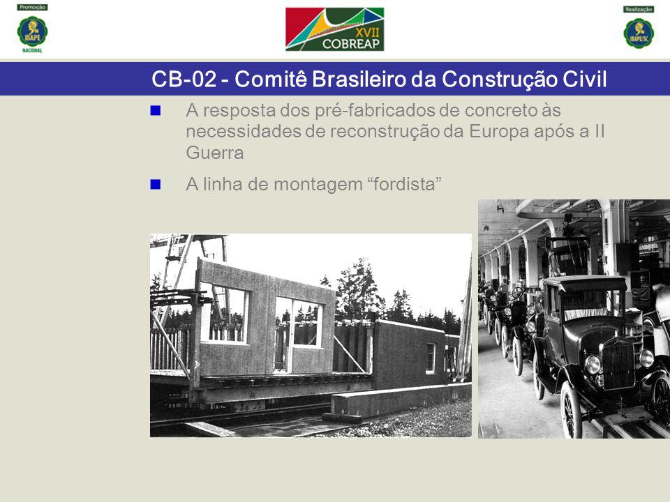 CB-02 - Comitê Brasileiro da Construção Civil A resposta dos pré-fabricados de concreto às necessidades de reconstrução da Europa após a II Guerra A l