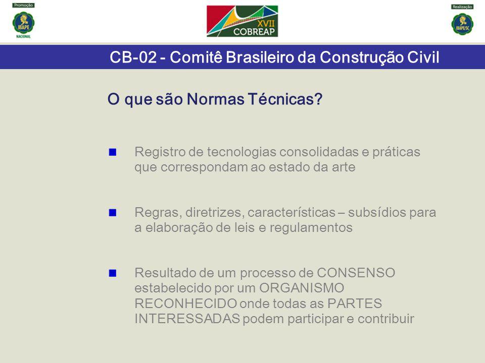 CB-02 - Comitê Brasileiro da Construção Civil Registro de tecnologias consolidadas e práticas que correspondam ao estado da arte Regras, diretrizes, c