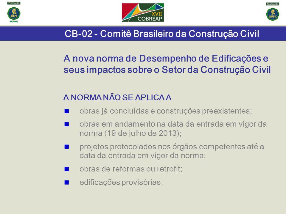 CB-02 - Comitê Brasileiro da Construção Civil A nova norma de Desempenho de Edificações e seus impactos sobre o Setor da Construção Civil A NORMA NÃO