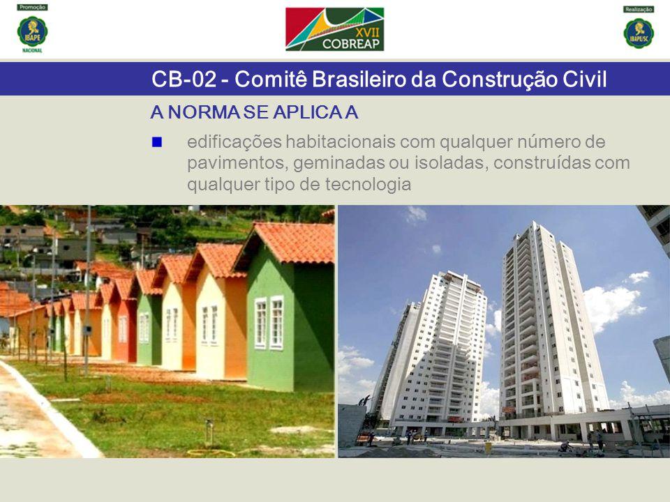 CB-02 - Comitê Brasileiro da Construção Civil edificações habitacionais com qualquer número de pavimentos, geminadas ou isoladas, construídas com qual