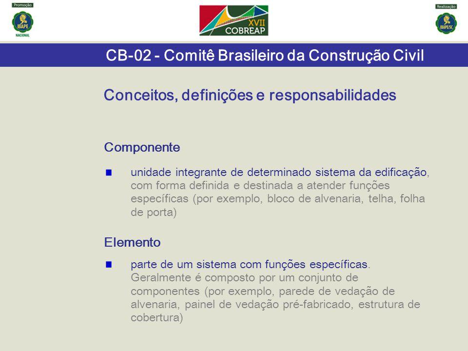 CB-02 - Comitê Brasileiro da Construção Civil Conceitos, definições e responsabilidades Componente unidade integrante de determinado sistema da edific