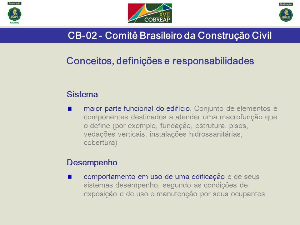 CB-02 - Comitê Brasileiro da Construção Civil Conceitos, definições e responsabilidades Sistema maior parte funcional do edifício. Conjunto de element