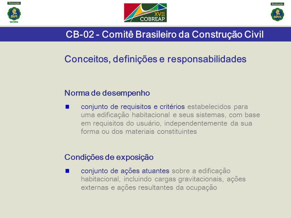CB-02 - Comitê Brasileiro da Construção Civil Condições de exposição conjunto de ações atuantes sobre a edificação habitacional, incluindo cargas grav