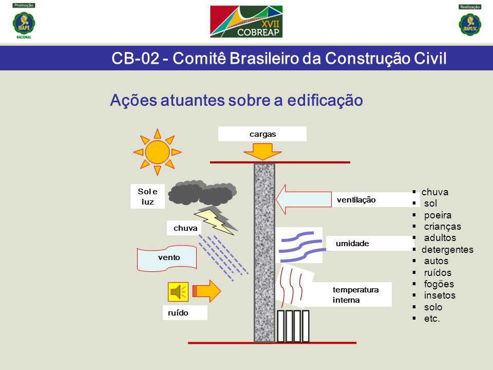 CB-02 - Comitê Brasileiro da Construção Civil Ações atuantes sobre a edificação cargas ventilação umidade temperatura interna Sol e luz ruído chuva ve