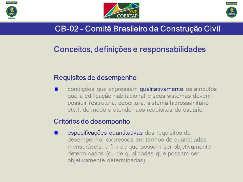 CB-02 - Comitê Brasileiro da Construção Civil Requisitos de desempenho condições que expressam qualitativamente os atributos que a edificação habitaci