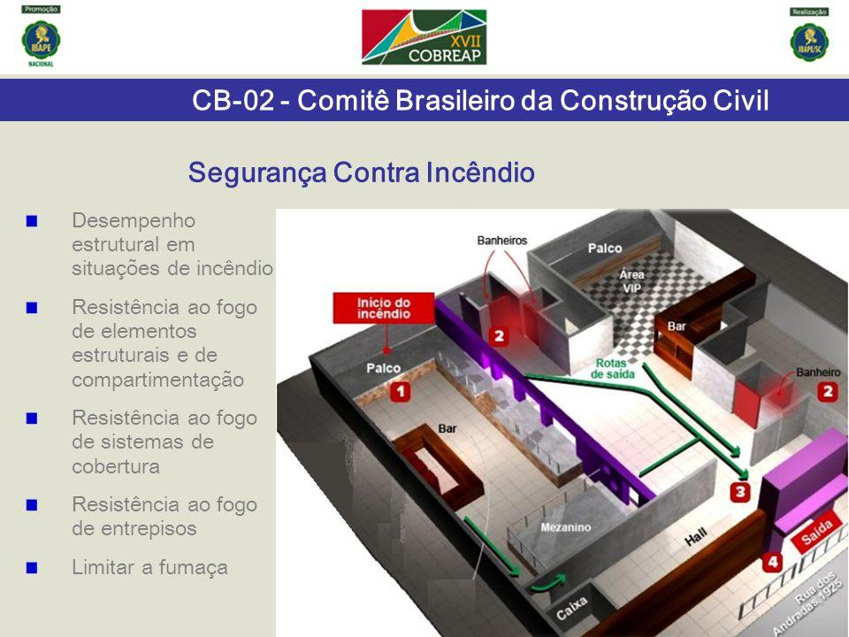 CB-02 - Comitê Brasileiro da Construção Civil Segurança Contra Incêndio Desempenho estrutural em situações de incêndio Resistência ao fogo de elemento