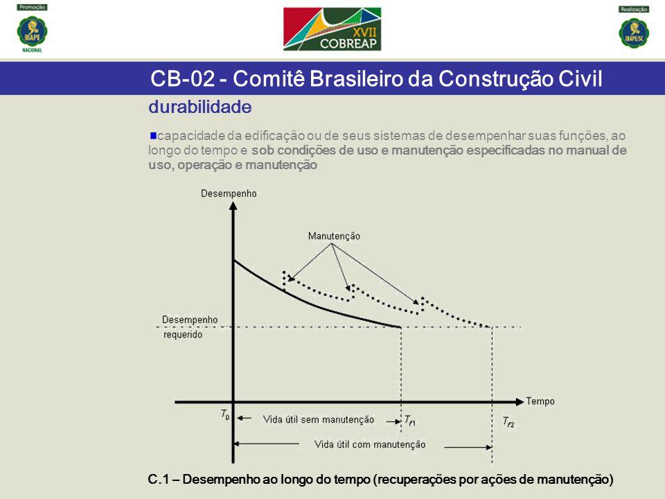 CB-02 - Comitê Brasileiro da Construção Civil C.1 – Desempenho ao longo do tempo (recuperações por ações de manutenção) durabilidade capacidade da edi
