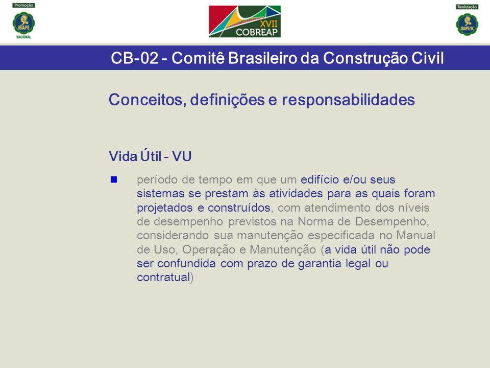 CB-02 - Comitê Brasileiro da Construção Civil Vida Útil - VU período de tempo em que um edifício e/ou seus sistemas se prestam às atividades para as q