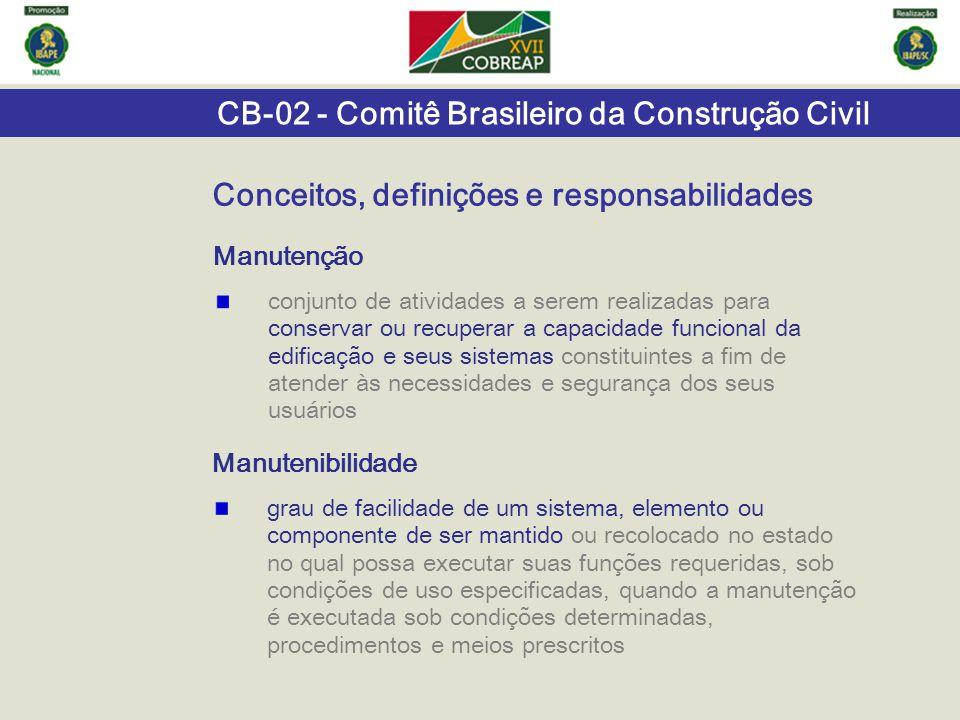 CB-02 - Comitê Brasileiro da Construção Civil Manutenção conjunto de atividades a serem realizadas para conservar ou recuperar a capacidade funcional
