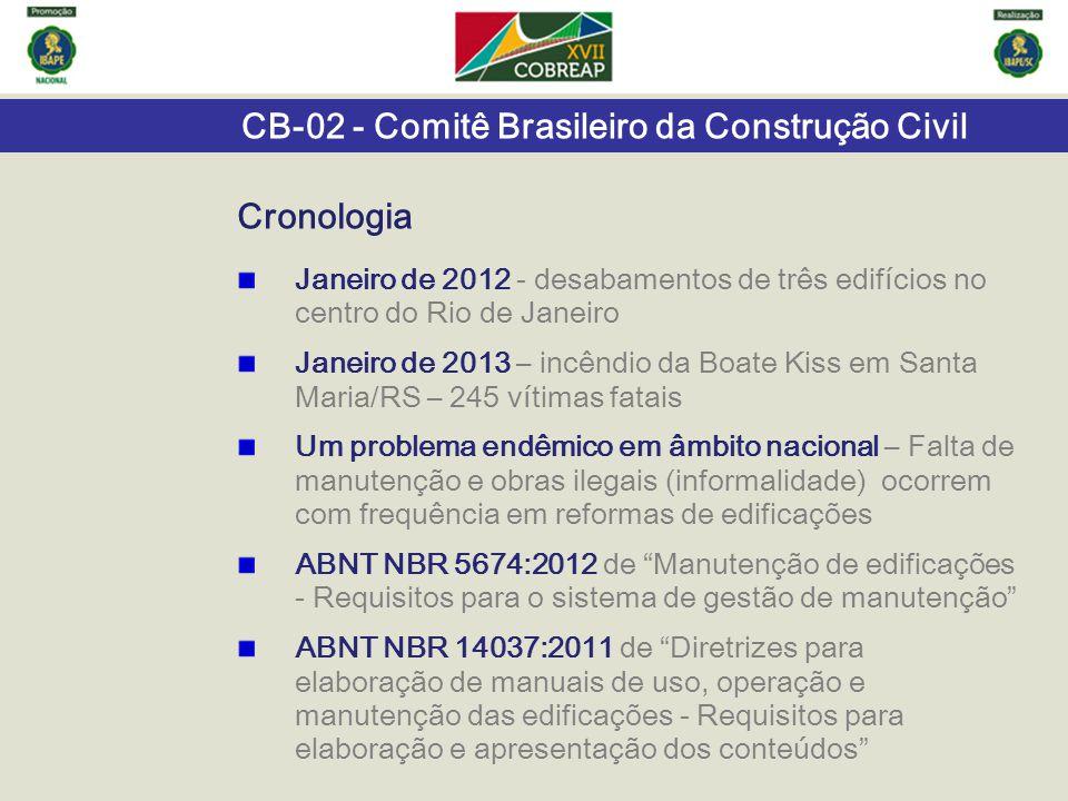 CB-02 - Comitê Brasileiro da Construção Civil Janeiro de 2012 - desabamentos de três edifícios no centro do Rio de Janeiro Janeiro de 2013 – incêndio