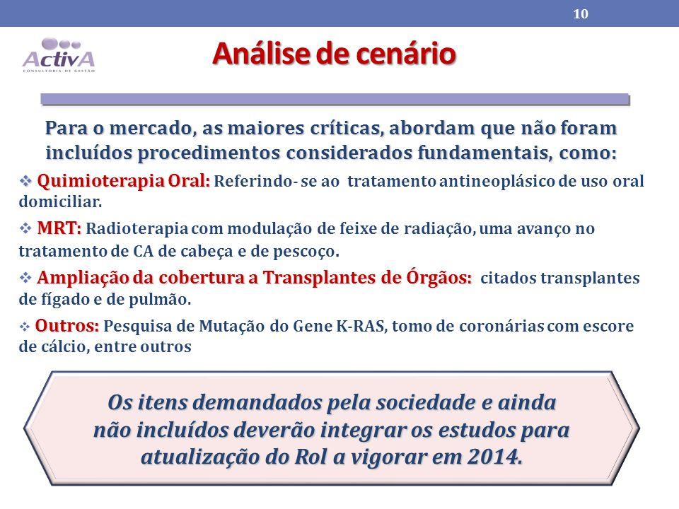 Análise de cenário Para o mercado, as maiores críticas, abordam que não foram incluídos procedimentos considerados fundamentais, como:  Quimioterapia Oral:  Quimioterapia Oral: Referindo- se ao tratamento antineoplásico de uso oral domiciliar.