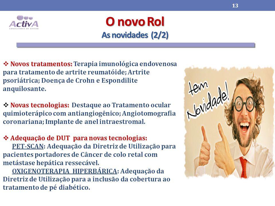 O novo Rol As novidades (2/2) Novos tratamentos:  Novos tratamentos: Terapia imunológica endovenosa para tratamento de artrite reumatóide; Artrite psoriátrica; Doença de Crohn e Espondilite anquilosante.