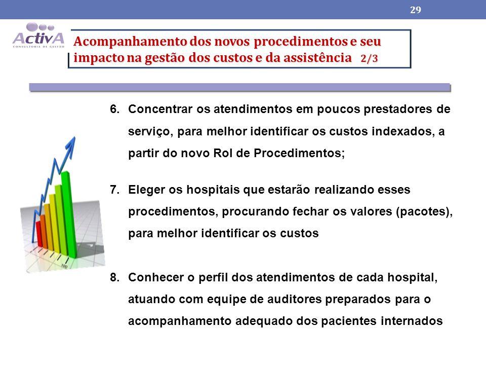 Acompanhamento dos novos procedimentos e seu impacto na gestão dos custos e da assistência 2/3 29 6.Concentrar os atendimentos em poucos prestadores de serviço, para melhor identificar os custos indexados, a partir do novo Rol de Procedimentos; 7.Eleger os hospitais que estarão realizando esses procedimentos, procurando fechar os valores (pacotes), para melhor identificar os custos 8.Conhecer o perfil dos atendimentos de cada hospital, atuando com equipe de auditores preparados para o acompanhamento adequado dos pacientes internados