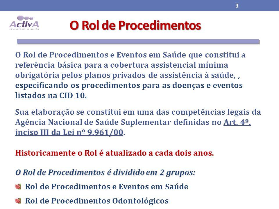 O Rol de Procedimentos O Rol de Procedimentos e Eventos em Saúde que constitui a referência básica para a cobertura assistencial mínima obrigatória pelos planos privados de assistência à saúde,, especificando os procedimentos para as doenças e eventos listados na CID 10.