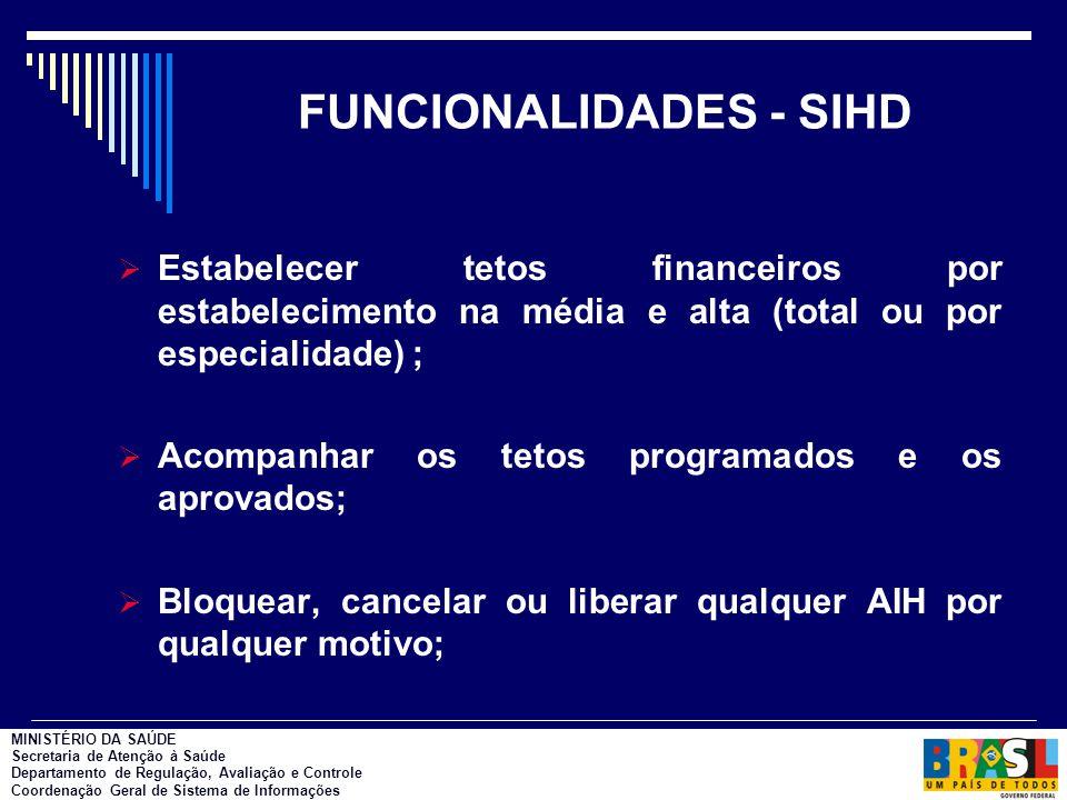 FUNCIONALIDADES - SIHD  Estabelecer tetos financeiros por estabelecimento na média e alta (total ou por especialidade) ;  Acompanhar os tetos progra