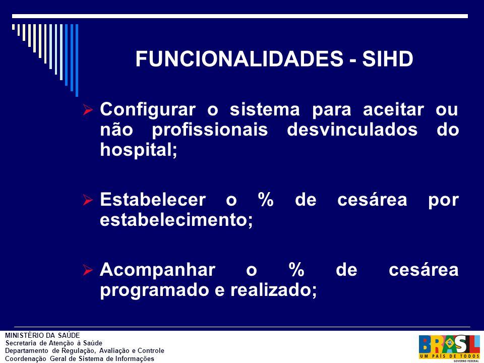 FUNCIONALIDADES - SIHD  Configurar o sistema para aceitar ou não profissionais desvinculados do hospital;  Estabelecer o % de cesárea por estabeleci