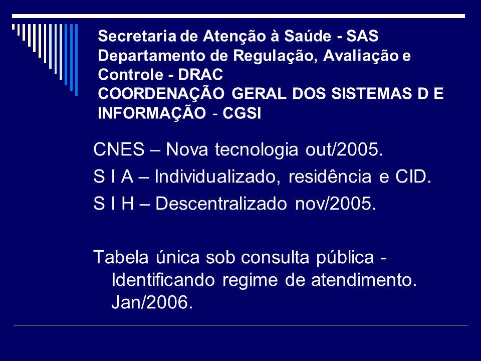 Secretaria de Atenção à Saúde - SAS Departamento de Regulação, Avaliação e Controle - DRAC COORDENAÇÃO GERAL DOS SISTEMAS D E INFORMAÇÃO - CGSI CNES –