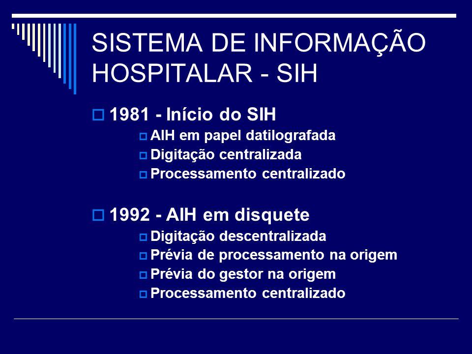 SISTEMA DE INFORMAÇÃO HOSPITALAR - SIH  1981 - Início do SIH  AIH em papel datilografada  Digitação centralizada  Processamento centralizado  199