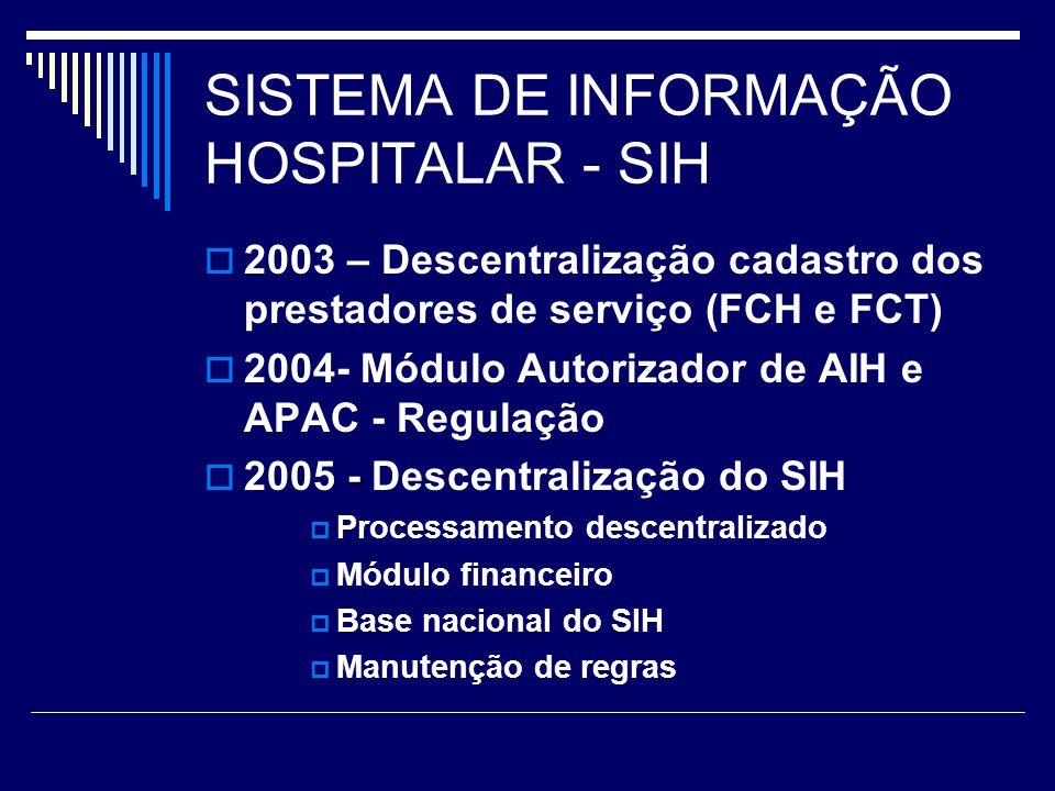 SISTEMA DE INFORMAÇÃO HOSPITALAR - SIH  2003 – Descentralização cadastro dos prestadores de serviço (FCH e FCT)  2004- Módulo Autorizador de AIH e A