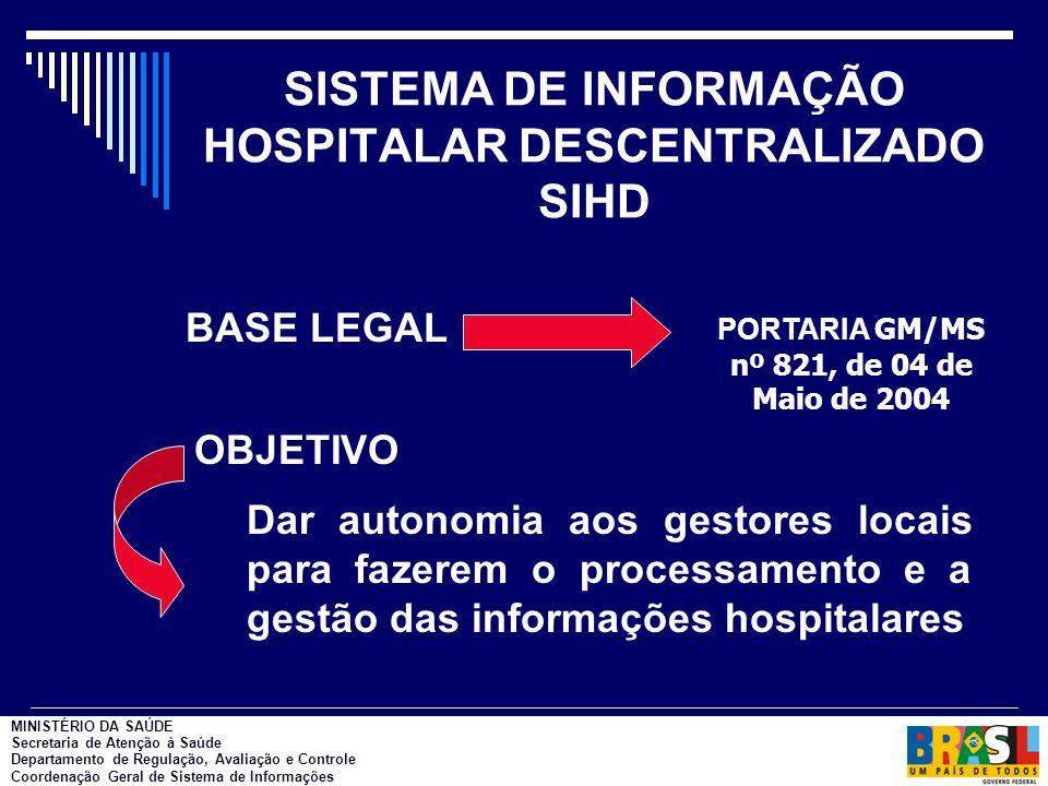 SISTEMA DE INFORMAÇÃO HOSPITALAR DESCENTRALIZADO SIHD. BASE LEGAL PORTARIA GM/MS nº 821, de 04 de Maio de 2004 Dar autonomia aos gestores locais para