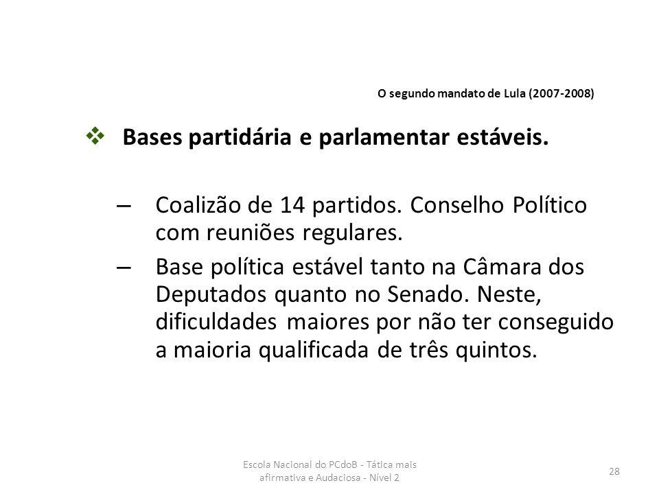 Escola Nacional do PCdoB - Tática mais afirmativa e Audaciosa - Nível 2 28  Bases partidária e parlamentar estáveis. – Coalizão de 14 partidos. Conse