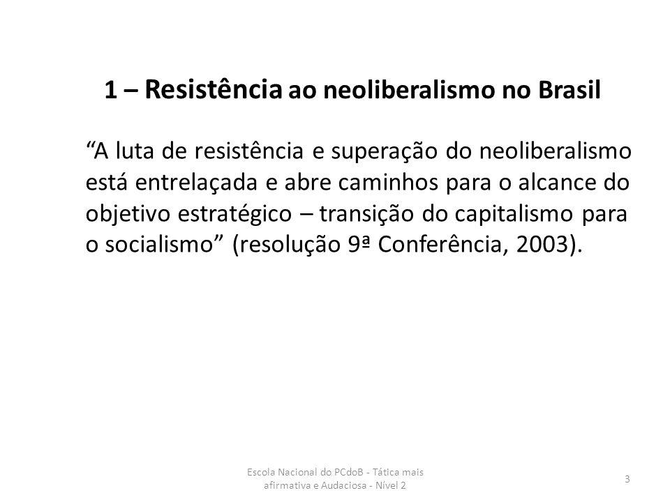 Escola Nacional do PCdoB - Tática mais afirmativa e Audaciosa - Nível 2 4  Esgotamento do modelo de desenvolvimento varguista  Dilemas resultantes do padrão neoliberal de dominação imperialista-capitalista  Implicações políticas da supremacia de poder dos EUA 1 – Resistência ao neoliberalismo no Brasil Brasil acumula impasses estruturais