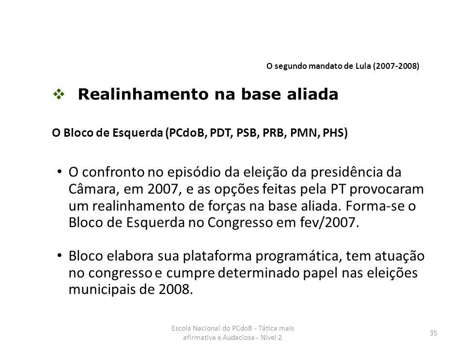 Escola Nacional do PCdoB - Tática mais afirmativa e Audaciosa - Nível 2 35  Realinhamento na base aliada O Bloco de Esquerda (PCdoB, PDT, PSB, PRB, P
