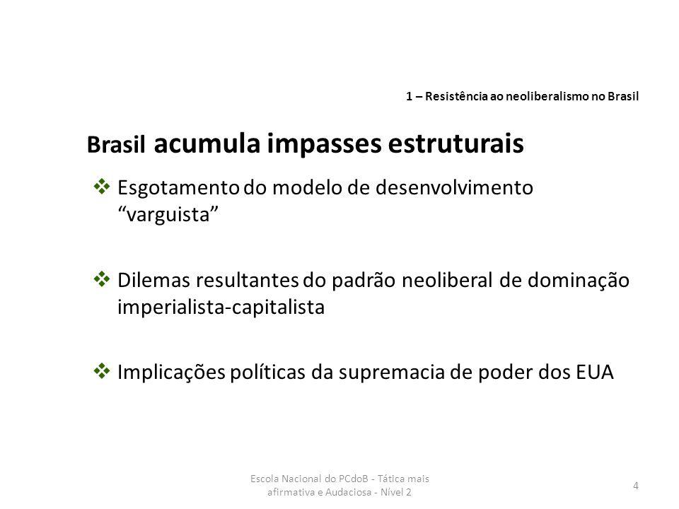 """Escola Nacional do PCdoB - Tática mais afirmativa e Audaciosa - Nível 2 4  Esgotamento do modelo de desenvolvimento """"varguista""""  Dilemas resultantes"""
