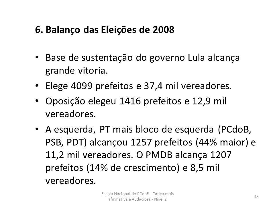 Escola Nacional do PCdoB - Tática mais afirmativa e Audaciosa - Nível 2 43 Base de sustentação do governo Lula alcança grande vitoria. Elege 4099 pref