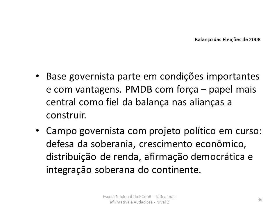 Escola Nacional do PCdoB - Tática mais afirmativa e Audaciosa - Nível 2 46 Base governista parte em condições importantes e com vantagens. PMDB com fo