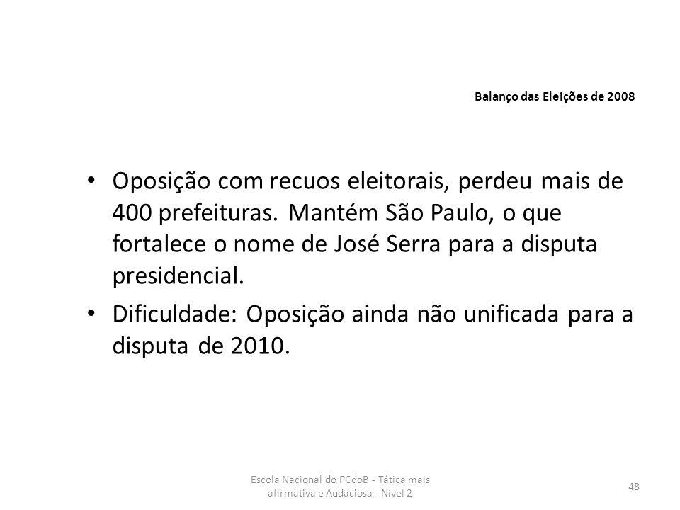 Escola Nacional do PCdoB - Tática mais afirmativa e Audaciosa - Nível 2 48 Oposição com recuos eleitorais, perdeu mais de 400 prefeituras. Mantém São