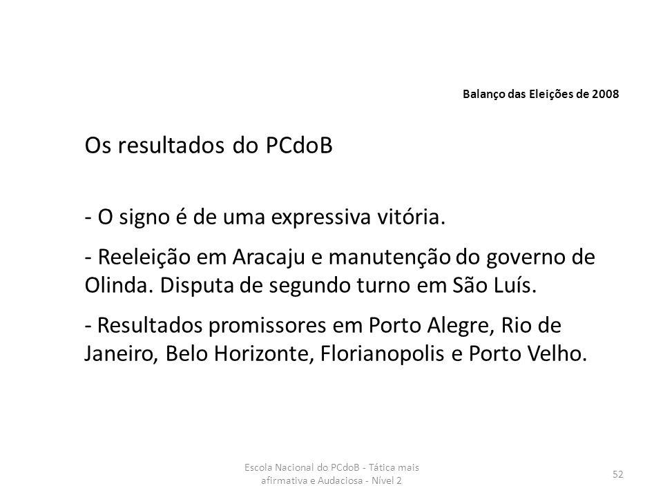 Escola Nacional do PCdoB - Tática mais afirmativa e Audaciosa - Nível 2 52 Balanço das Eleições de 2008 Os resultados do PCdoB - O signo é de uma expr