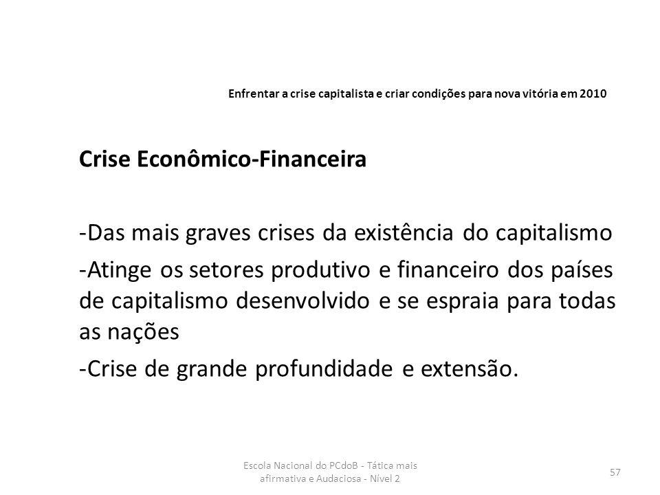 Escola Nacional do PCdoB - Tática mais afirmativa e Audaciosa - Nível 2 57 Crise Econômico-Financeira -Das mais graves crises da existência do capital