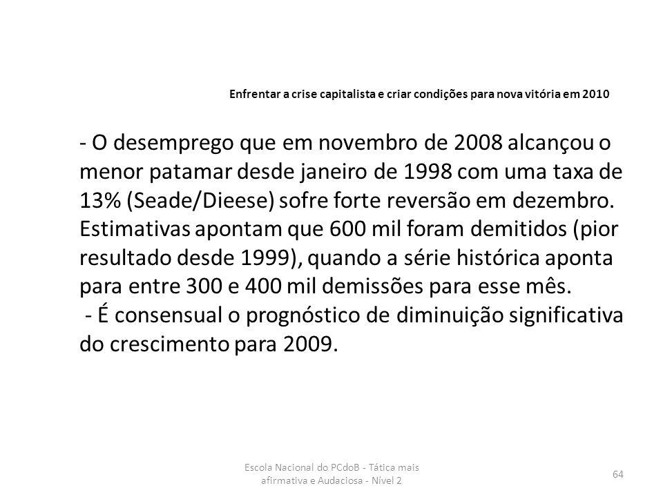 Escola Nacional do PCdoB - Tática mais afirmativa e Audaciosa - Nível 2 64 - O desemprego que em novembro de 2008 alcançou o menor patamar desde janei