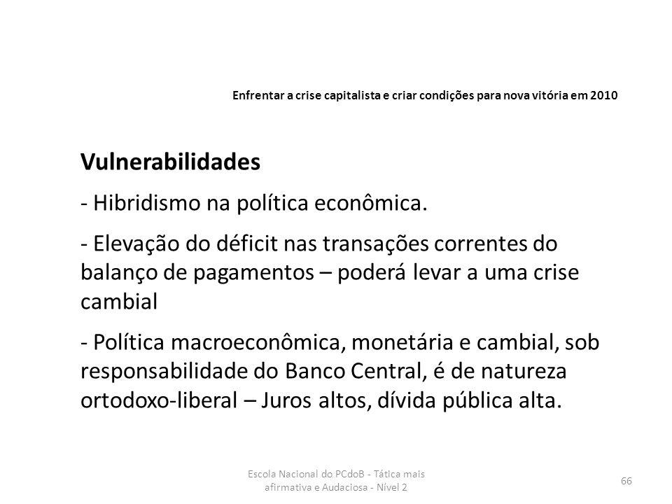 Escola Nacional do PCdoB - Tática mais afirmativa e Audaciosa - Nível 2 66 Vulnerabilidades - Hibridismo na política econômica. - Elevação do déficit