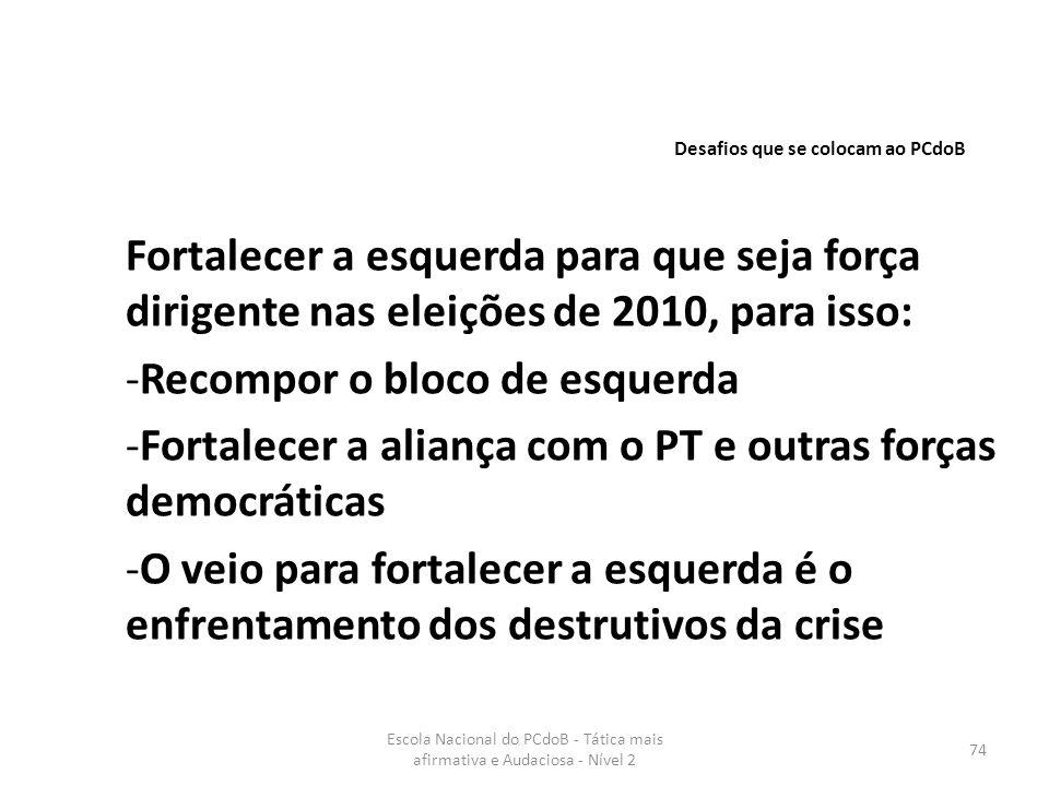 Escola Nacional do PCdoB - Tática mais afirmativa e Audaciosa - Nível 2 74 Fortalecer a esquerda para que seja força dirigente nas eleições de 2010, p