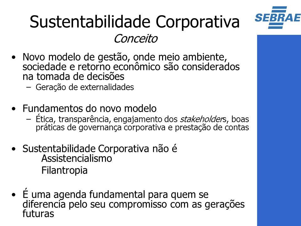 Sustentabilidade Corporativa Conceito Novo modelo de gestão, onde meio ambiente, sociedade e retorno econômico são considerados na tomada de decisões