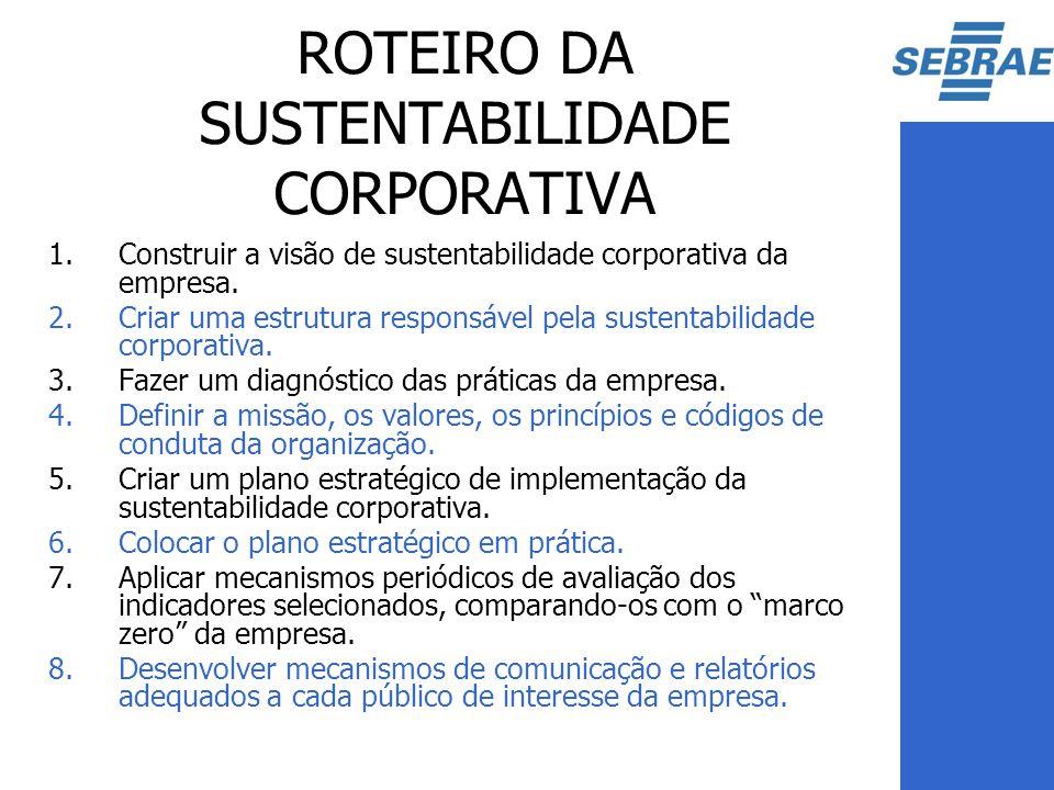 ROTEIRO DA SUSTENTABILIDADE CORPORATIVA 1.Construir a visão de sustentabilidade corporativa da empresa. 2.Criar uma estrutura responsável pela sustent